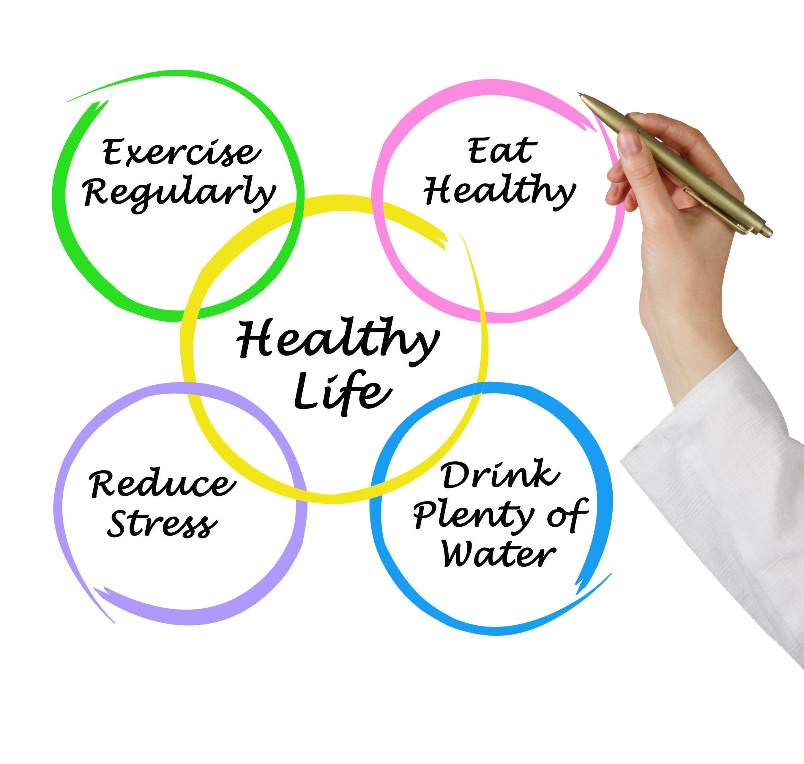 How-to-have-a-healthy-lifestyle